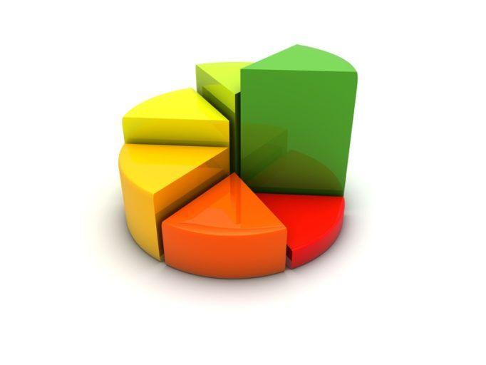 Baisse des créations d'entreprises en 2013