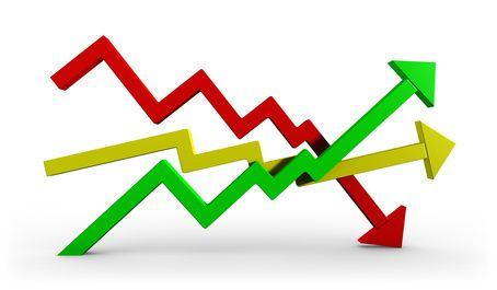 A quels critères doivent répondre les objectifs des commerciaux ?