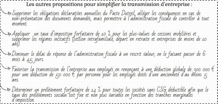 propositions-simplifier-transmission-dentreprise