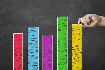 Comment évaluer son potentiel commercial maximum ?