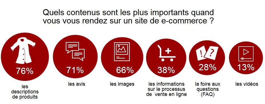 e-commerce-important