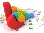 Classement du chiffre d'affaires des TPE par secteurs en 2016 et prévisions pour 2017