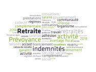 Prévoyance : des différences demeurent entre indépendants et salariés