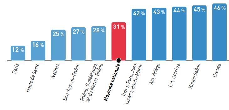 pourcentage-entreprises-artisanales