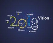 Les entrepreneurs français confiants face à l'avenir